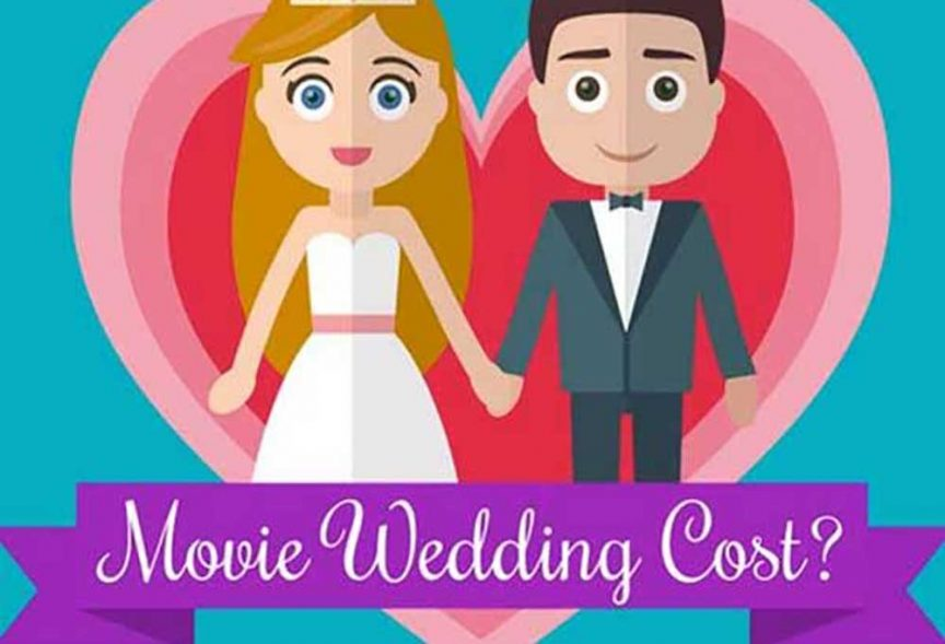 Movie wedding costs