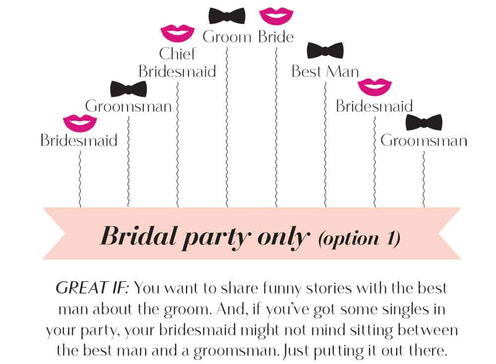 How To Seat The Bridal Table At Your Reception With Graphs